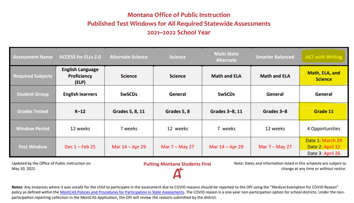 OPI Published Assessment Dates